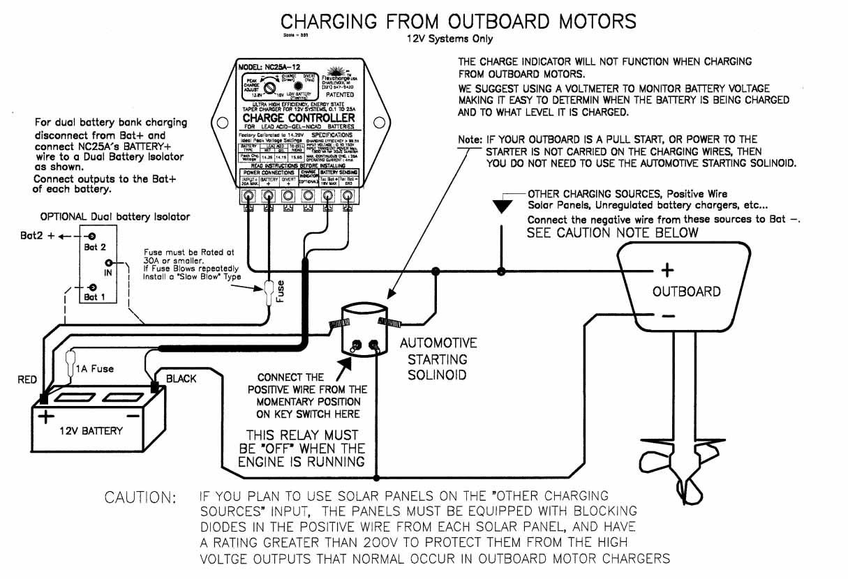 Suzuki Dt50 Outboard Wiring Diagrams Diagram Will Be A Thing Yamaha Motors Dt 200 Mercury Tachometer